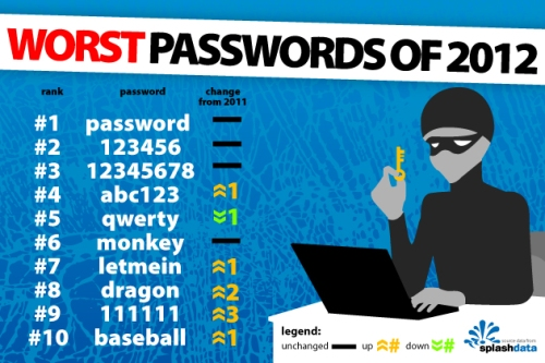 password_grafik_01