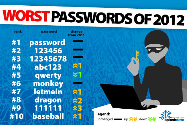password_grafik_01